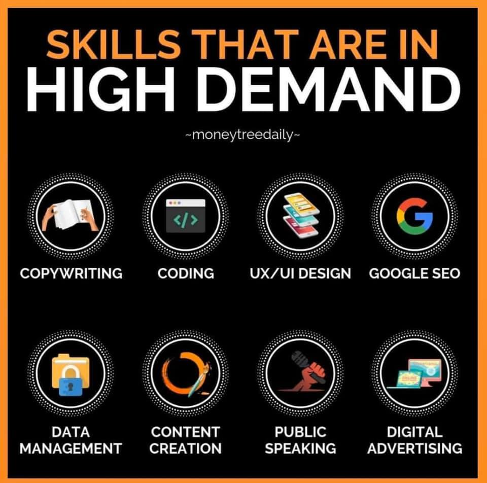 Skills In High Demand Programs & Courses